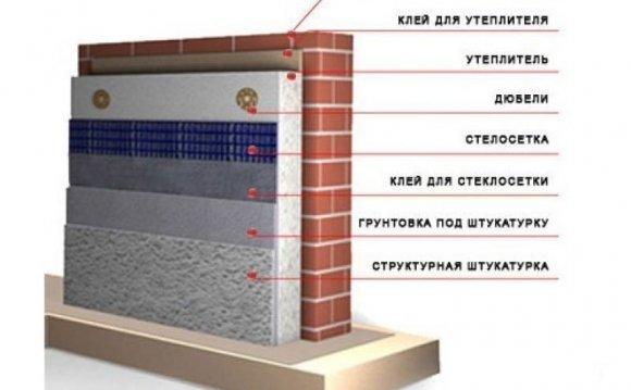 Чим утеплити фасад будинку своїми