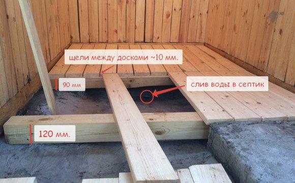 Дерев'яна підлога під нахил в