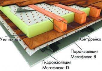 Як зробити утеплений підлогу: інструкція