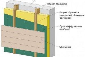 kak-svoimi-rukami-uteplit-balkon-1