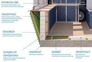 kak-svoimi-rukami-uteplit-balkon-9