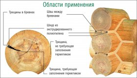 oblasti_primineniya.jpg