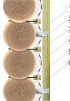 схема утеплення дерев'яної стіни