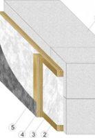 схема утеплення стіни з газоблоків
