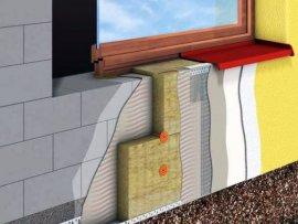 Утеплювач стін зсередини будинку